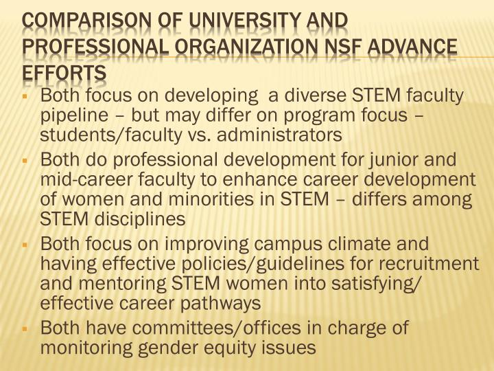 Both focus on developing  a diverse STEM faculty pipeline – but may differ on program focus –students/faculty vs. administrators