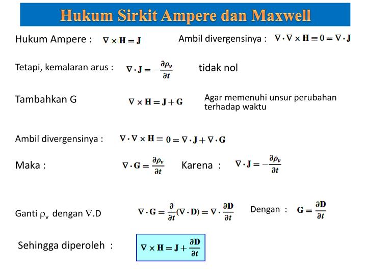 Hukum Sirkit Ampere dan Maxwell