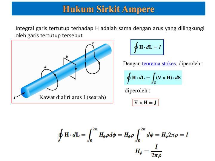Hukum Sirkit Ampere
