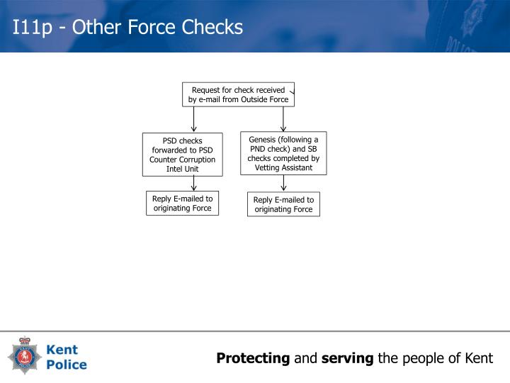 i11p other force checks