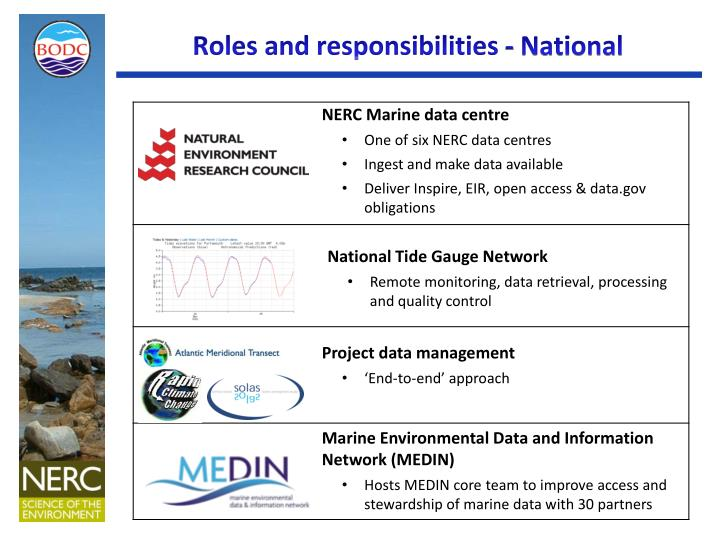 Roles and responsibilities - National