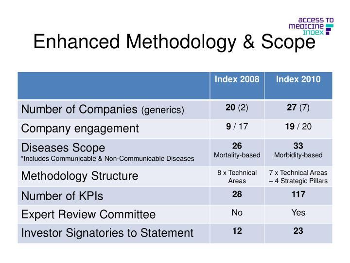 Enhanced Methodology & Scope