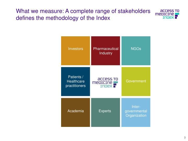 What we measure: A complete range of stakeholders defines the methodology of the Index