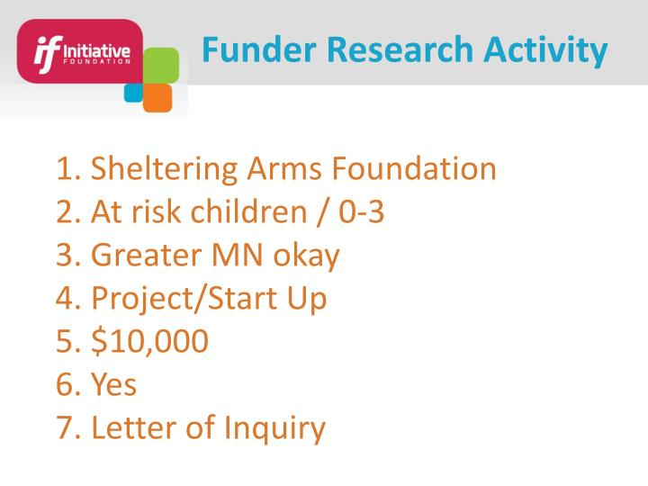 Funder Research Activity