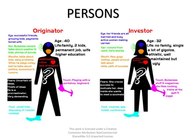 PERSONS