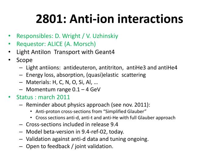 2801 anti ion interactions