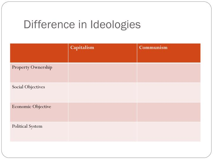 Difference in Ideologies