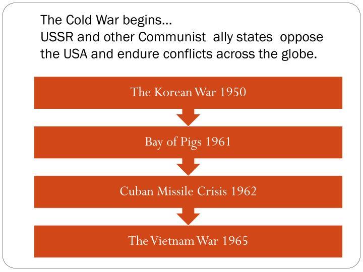 The Cold War begins…