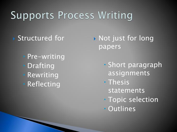 Supports Process Writing