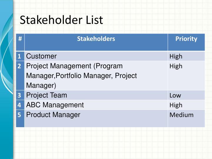 Stakeholder List