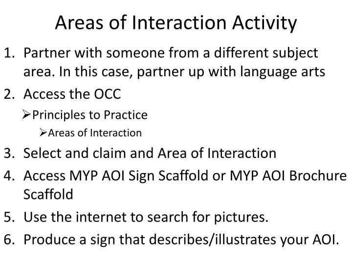 Areas of Interaction Activity