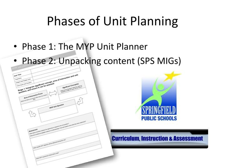 Phases of Unit Planning