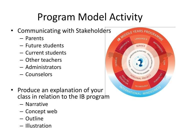 Program Model Activity
