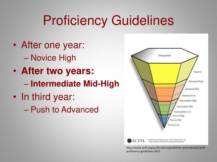 Proficiency guidelines