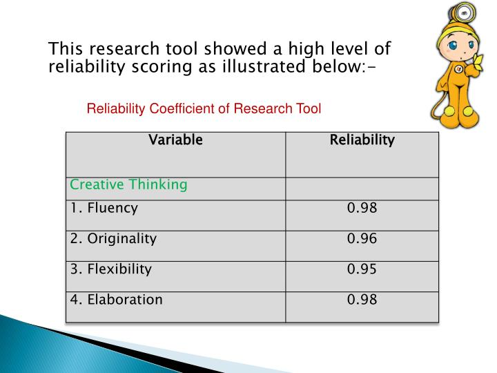 This research tool showed a high level of reliability scoring as illustrated below:-