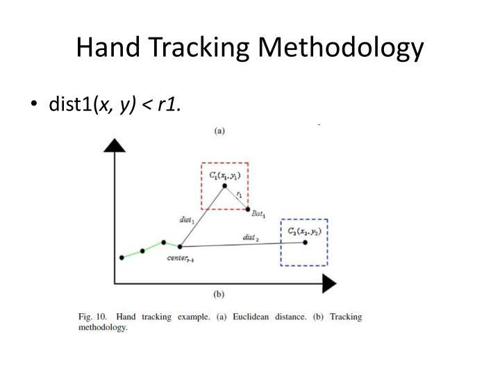 Hand Tracking Methodology