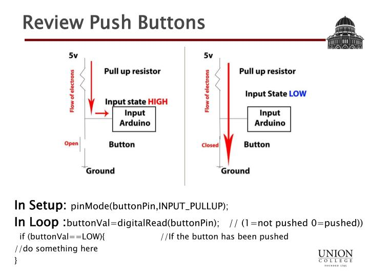 Review Push Buttons