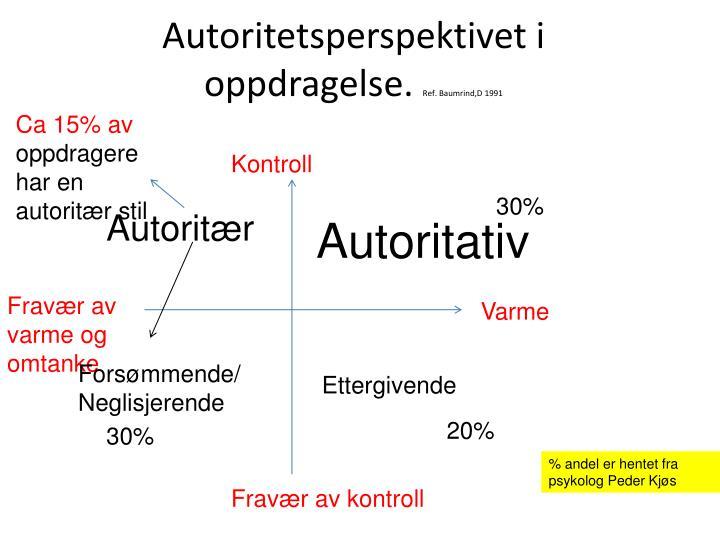 Autoritetsperspektivet i oppdragelse.