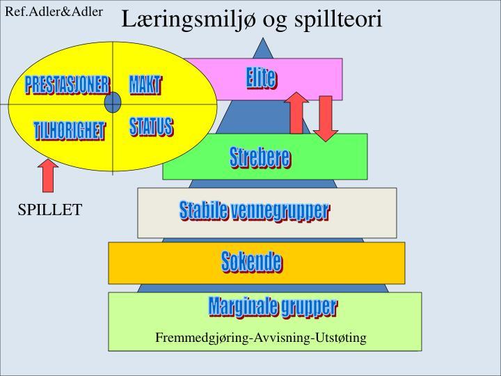 Ref.Adler&Adler