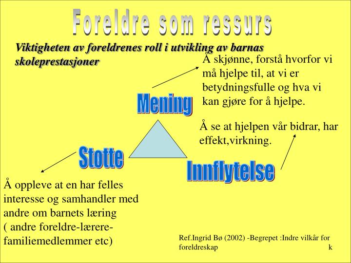 Foreldre som ressurs