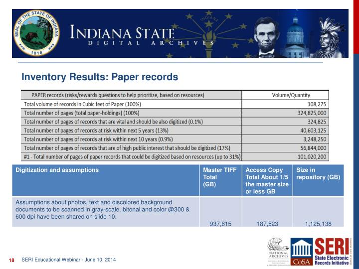 Inventory Results: Paper records