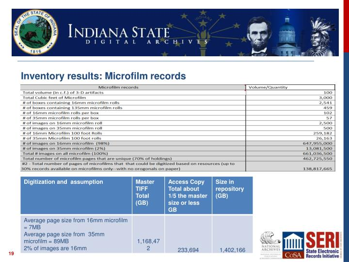 Inventory results: Microfilm records