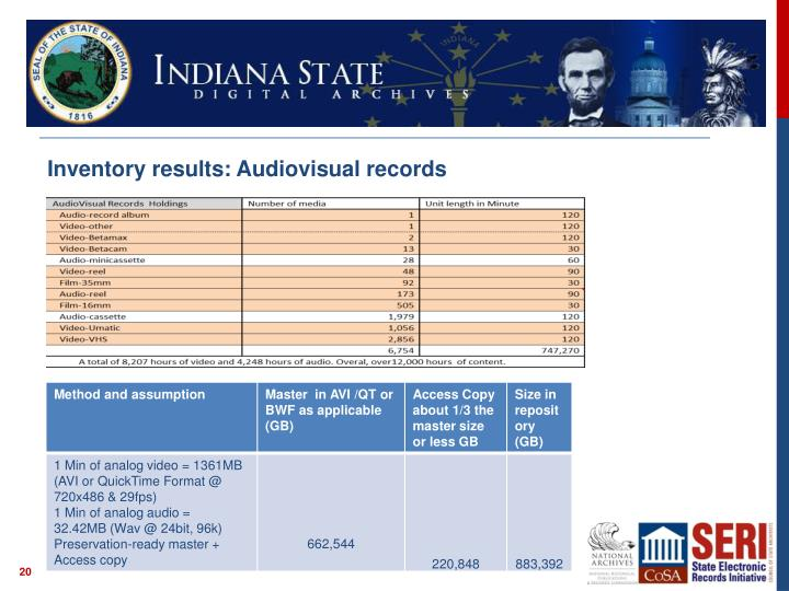 Inventory results: Audiovisual records