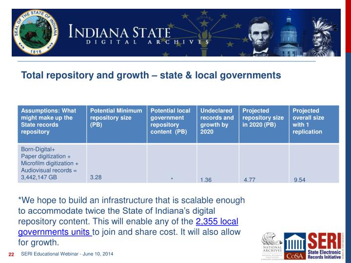 Total repository and growth – state & local governments