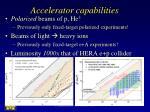 accelerator capabilities