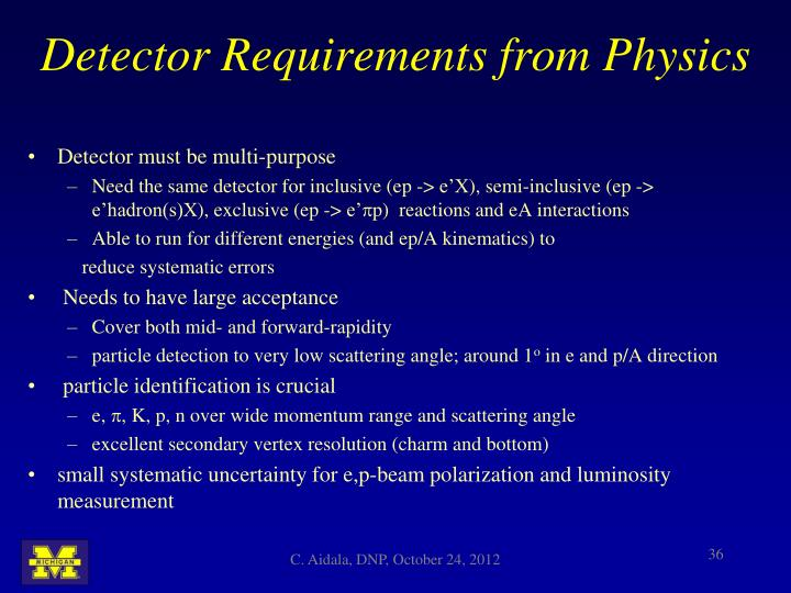 Detector Requirements from Physics