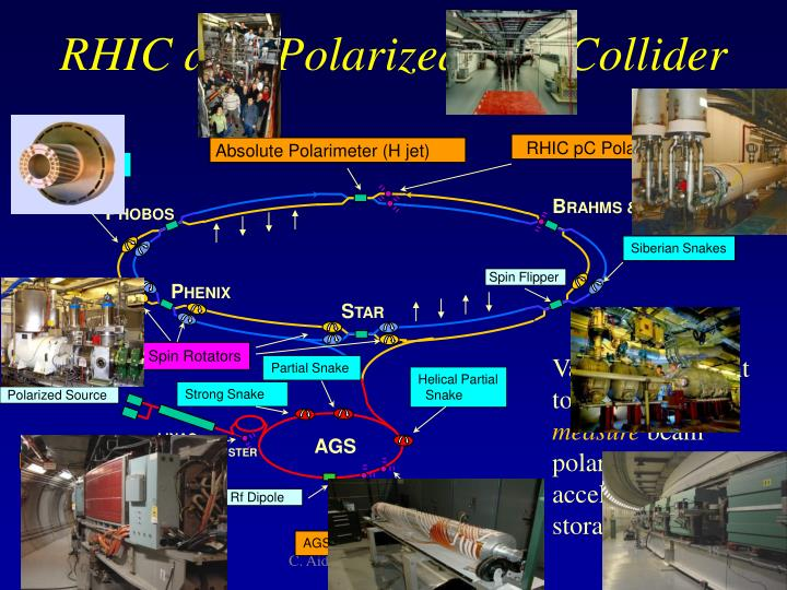 Absolute Polarimeter (H jet)