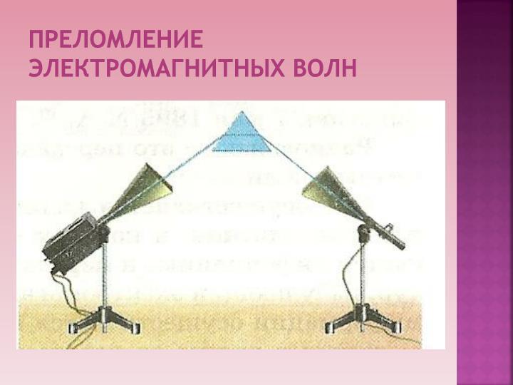 Преломление электромагнитных волн
