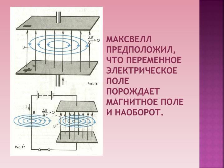 Максвелл  предположил, что переменное электрическое поле порождает магнитное поле и наоборот.