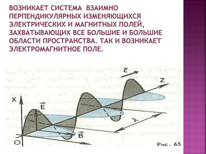 Возникает система  взаимно перпендикулярных изменяющихся электрических и магнитных полей, захватывающих все большие и большие области пространства. Так и возникает электромагнитное поле.