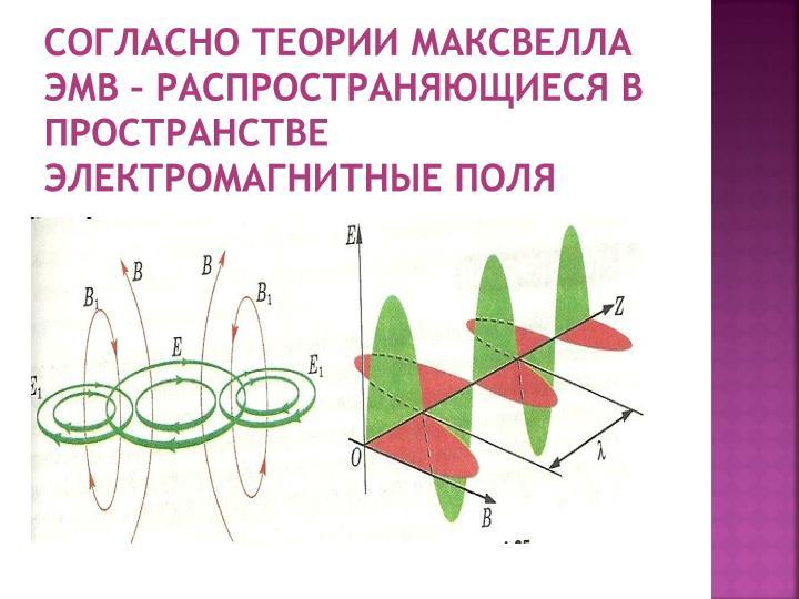 Согласно теории Максвелла ЭМВ – распространяющиеся в пространстве электромагнитные поля