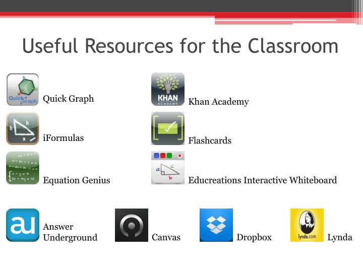 Useful Resources for the Classroom