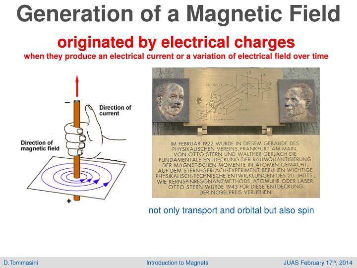 Generation of a Magnetic Field