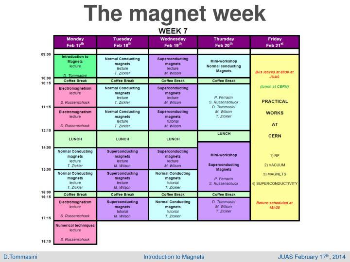 The magnet week