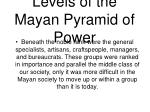 levels of the mayan pyramid of power1
