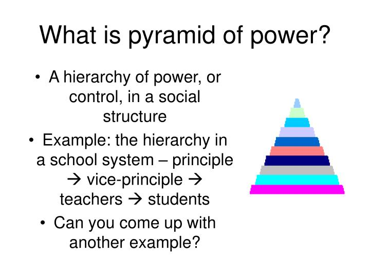 What is pyramid of power?