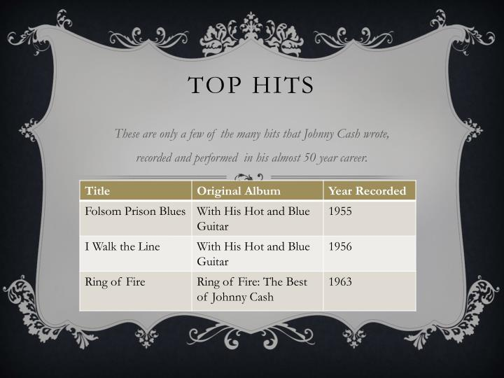 These are only a few of the many hits that Johnny Cash wrote,