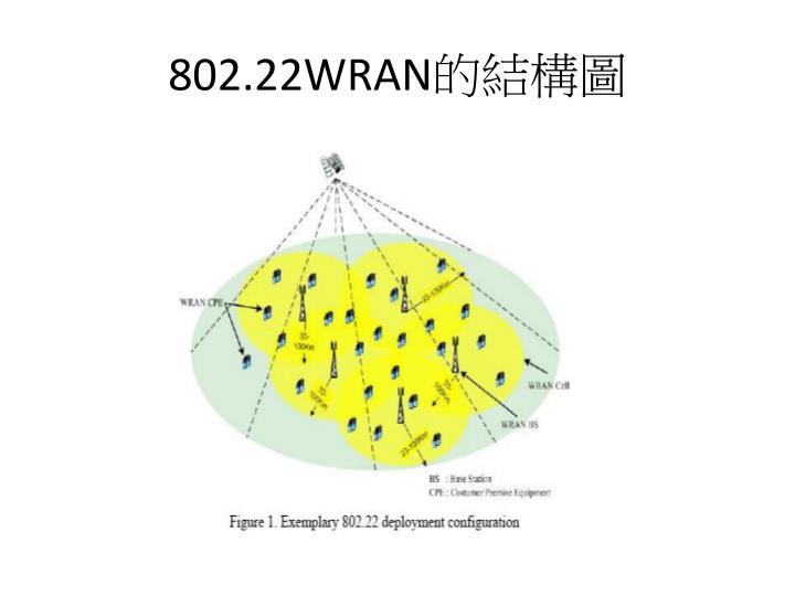 802.22WRAN