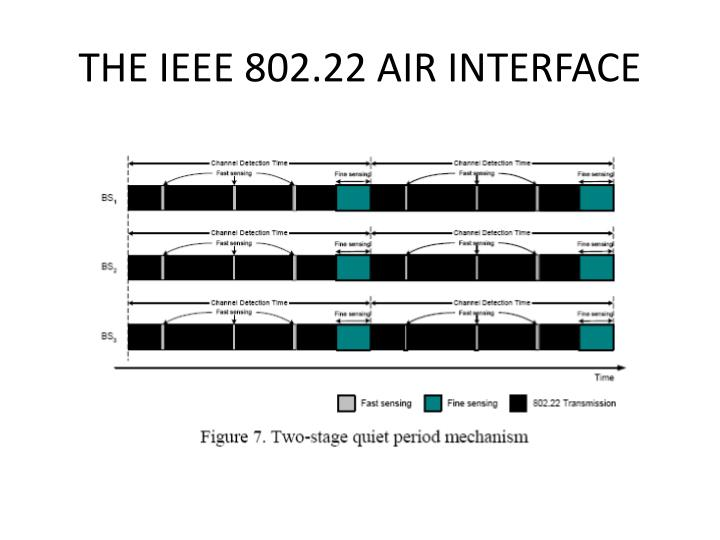 THE IEEE 802.22 AIR INTERFACE