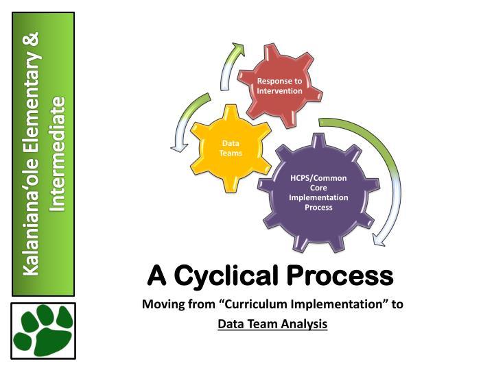 A Cyclical Process