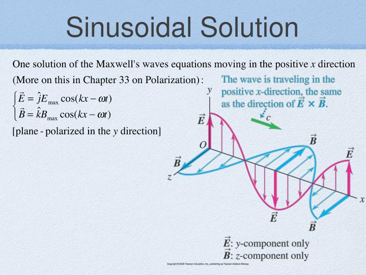 Sinusoidal Solution