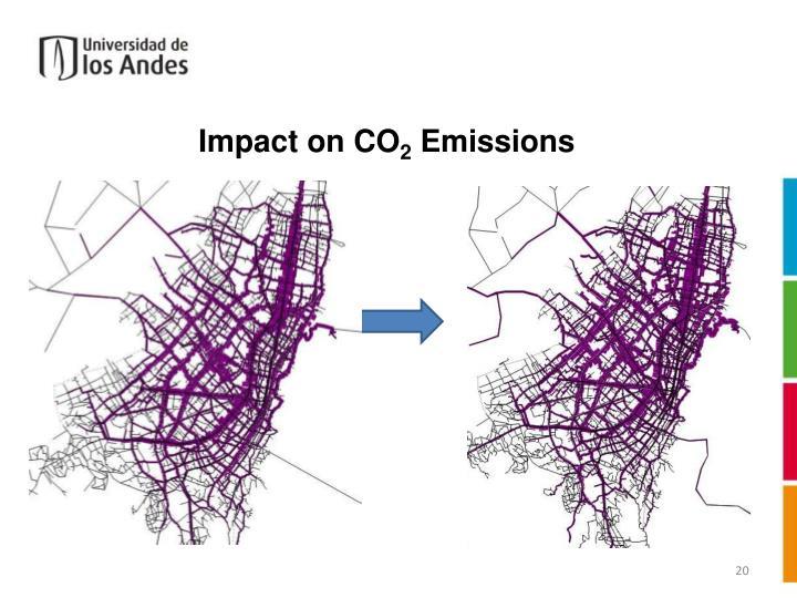 Impact on CO