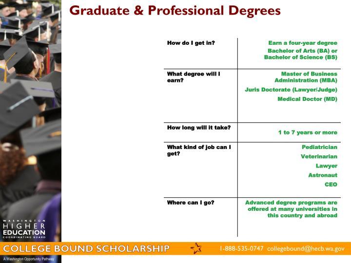 Graduate & Professional Degrees