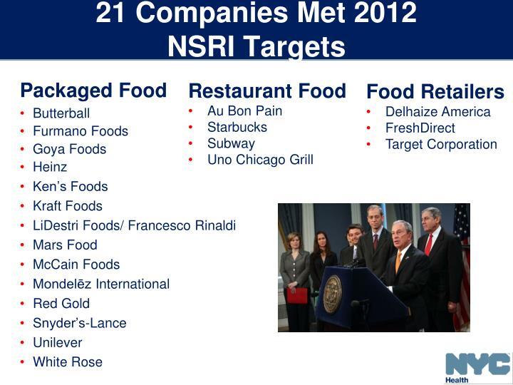 21 Companies Met 2012