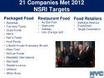 21 companies met 2012 nsri targets