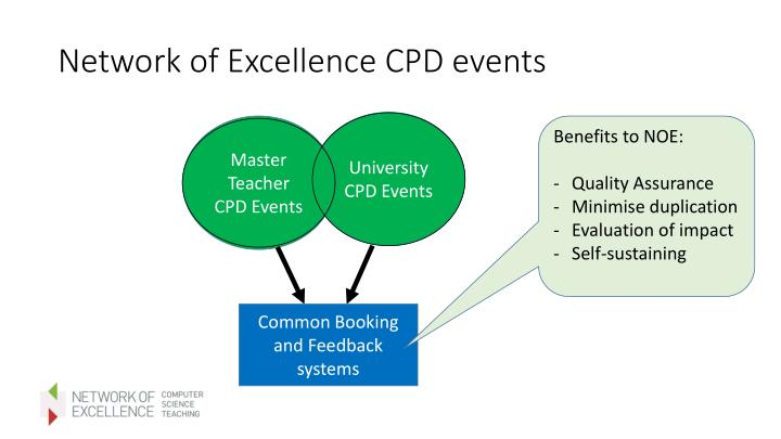 Network of Excellence CPD events